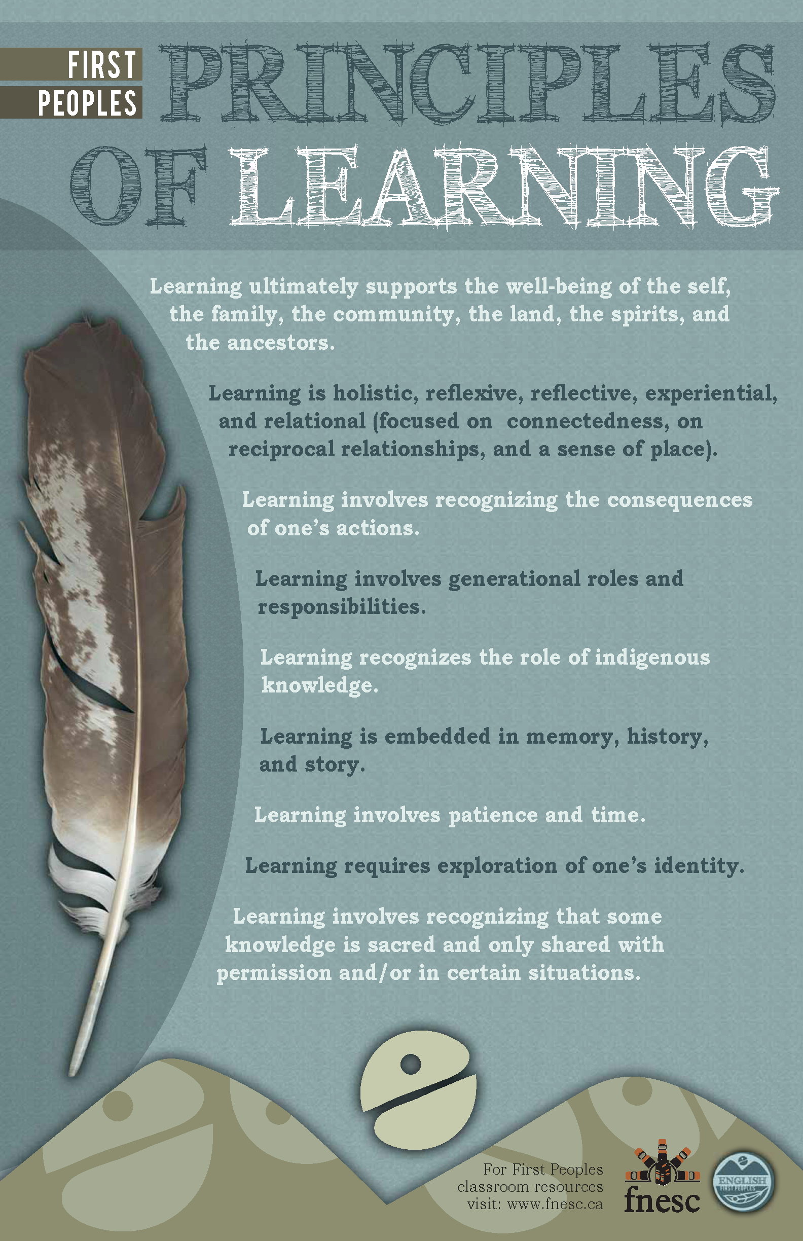 PUB-LFP-POSTER-Principles-of-Learning-First-Peoples-poster-11x17.jpg.png